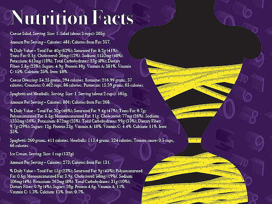 """Graphic design poster by Sara Wheeler, SJND '21, featuring a mannequin with a grotesquely thin waist wrapped in yellow seamstress tape. The headline reads """"Nutrition Facts"""" and describes various dishes and their caloric contents."""